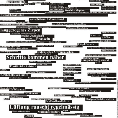 Angela Wüst, «Synchronien» (eine akustische Verortung), 2014